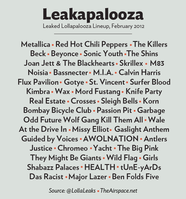 Leakapalooza: The Lolla Line-up
